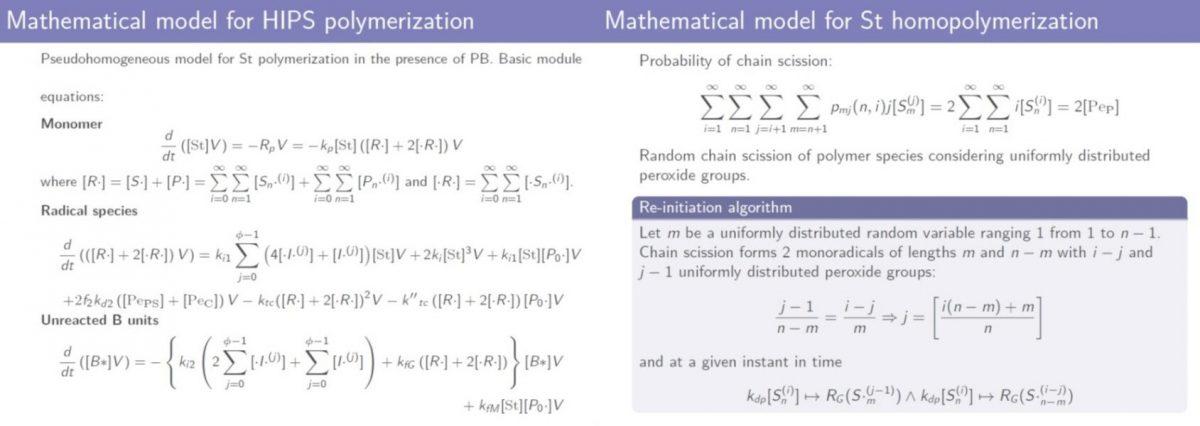 Modelado, simulación y patentes de invención